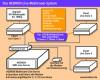 HEDRON Home-Infotainment-System Schema